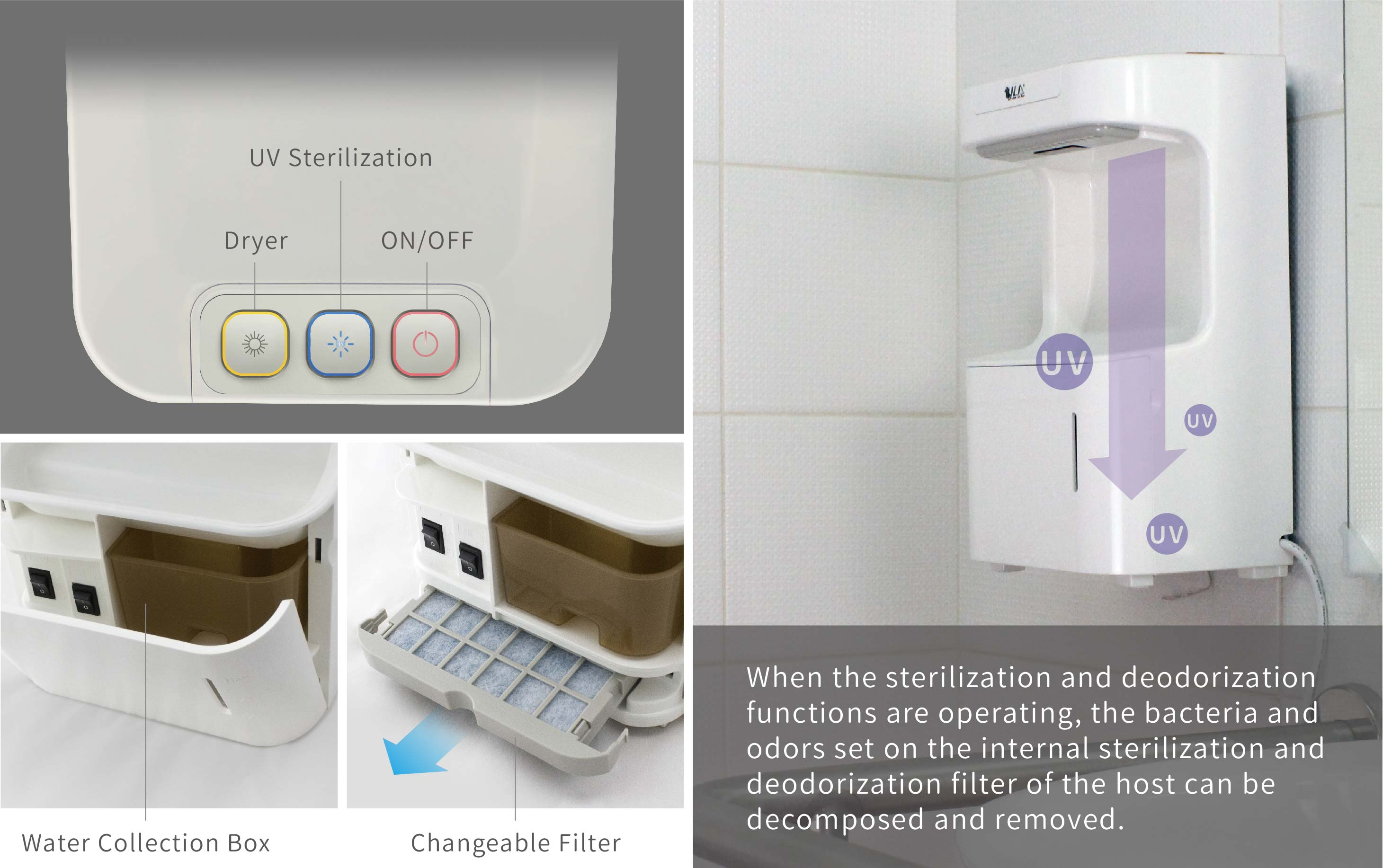 When the sterilization and deodorization functions are operating, the bacteria and deodorization filter of the host can be decomposed and removed.